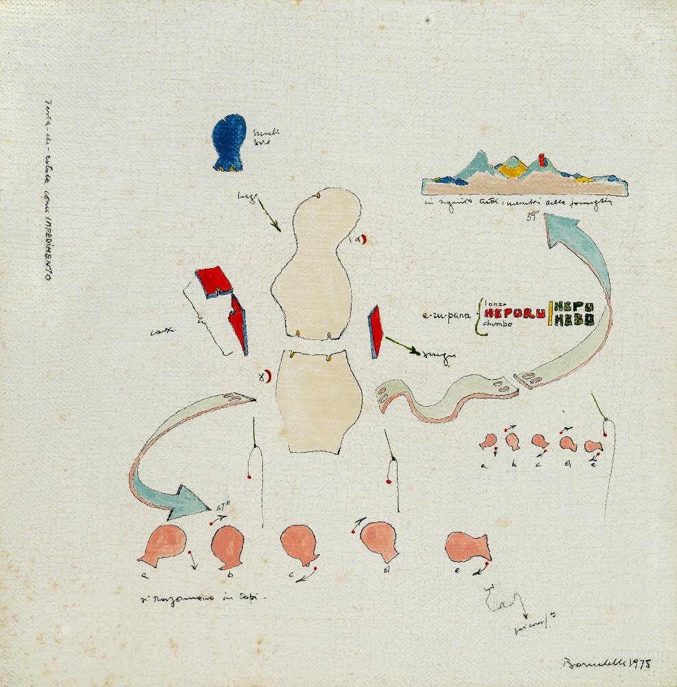 Gianfranco Baruchello, Piccola mostra itinerante antipotere, 1975, Il Ponte, Firenze